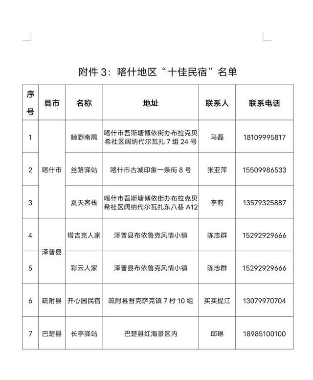 """新疆喀什地区:""""民俗风情丝路游""""优惠政策大放送"""